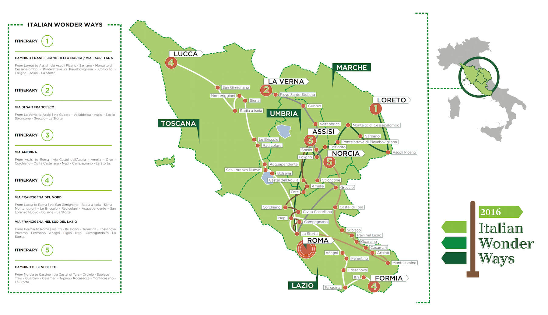 Pelgrimsroutes in Midden-Italië, Italian Wonder Ways
