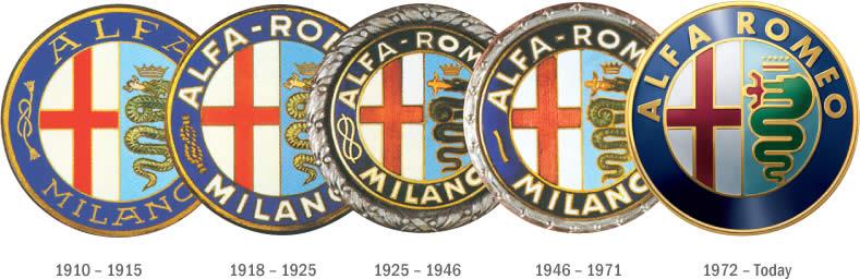 Alfa-Romeo-logo-emblem